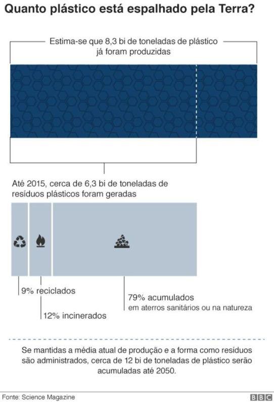 grafico-poluicao-com-plástico (1)